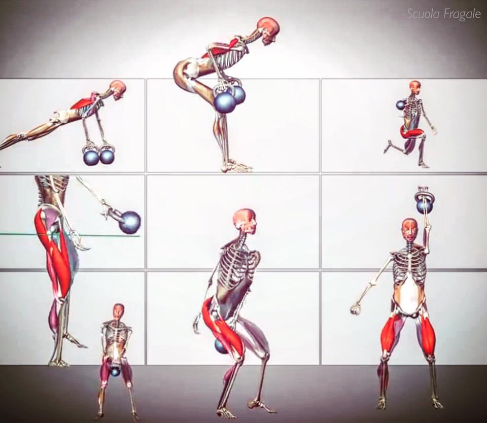 Importanza della Postura